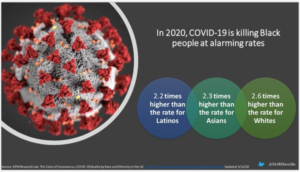 This image has an empty alt attribute; its file name is covid-disparities-1024x586.jpg