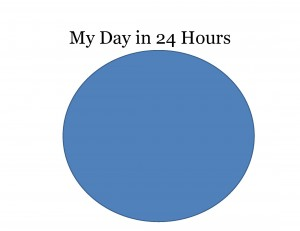 My Day in 24 Hours